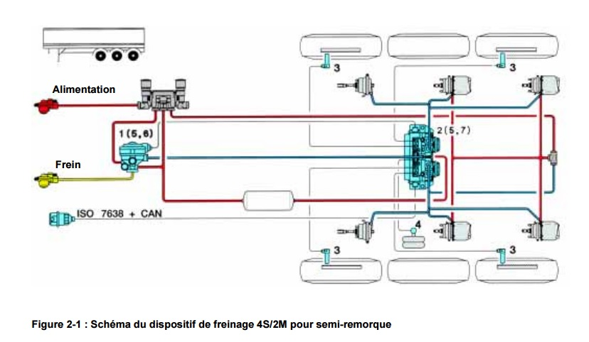 Gestion De Remorques on 2 pin relay